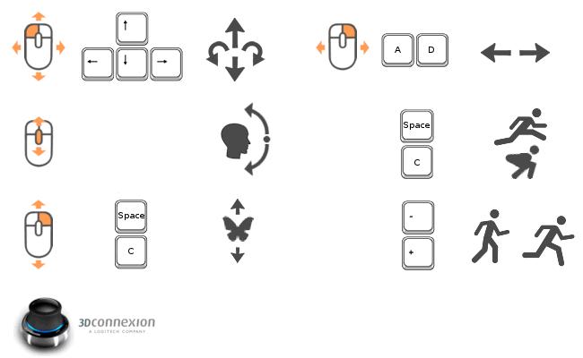 Walk/Fly navigation controls